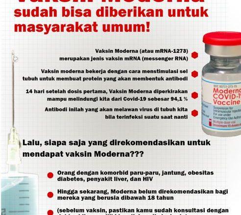 Infografis : MediaPakem.com/Ilustrasi: Tegar.S/Gambar : istimewa
